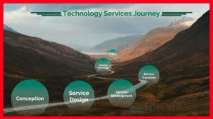 Technology Service Journey
